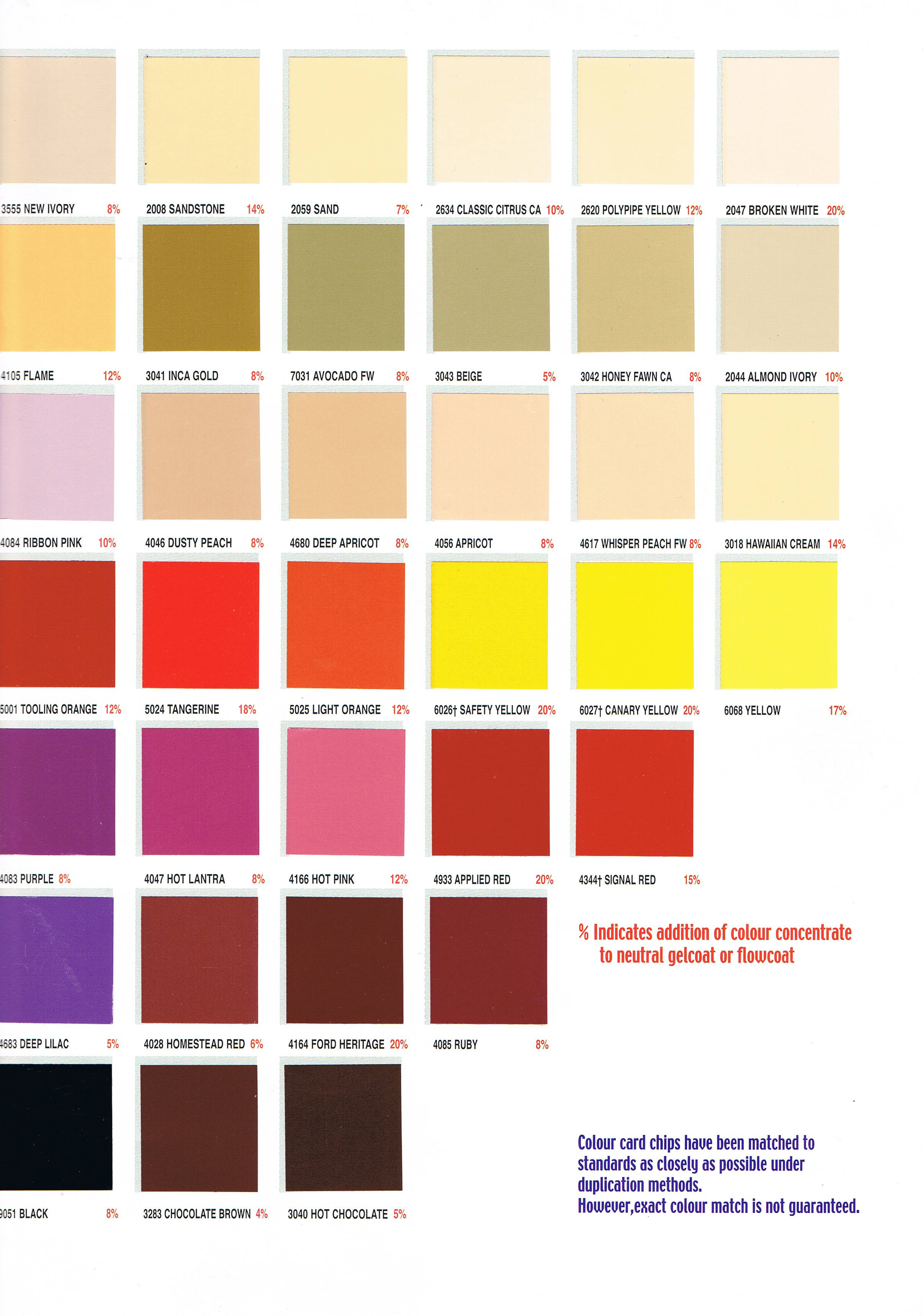 Sirius observatories available options beckstrom observatory colorchart 2 colorchart 1 nvjuhfo Images